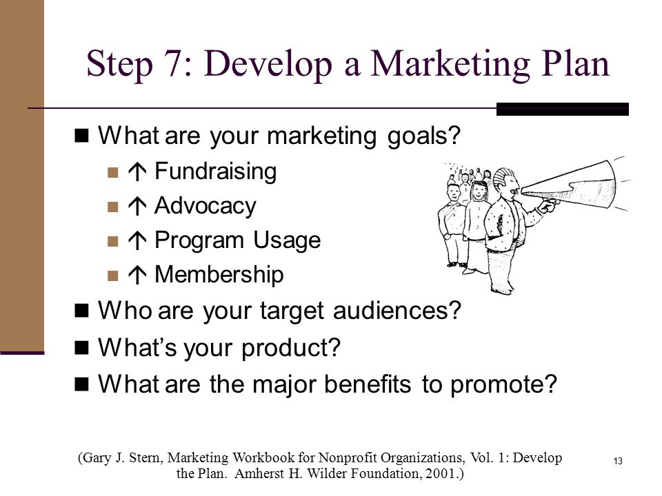 Step 7: Develop a Marketing Plan What are your marketing goals.