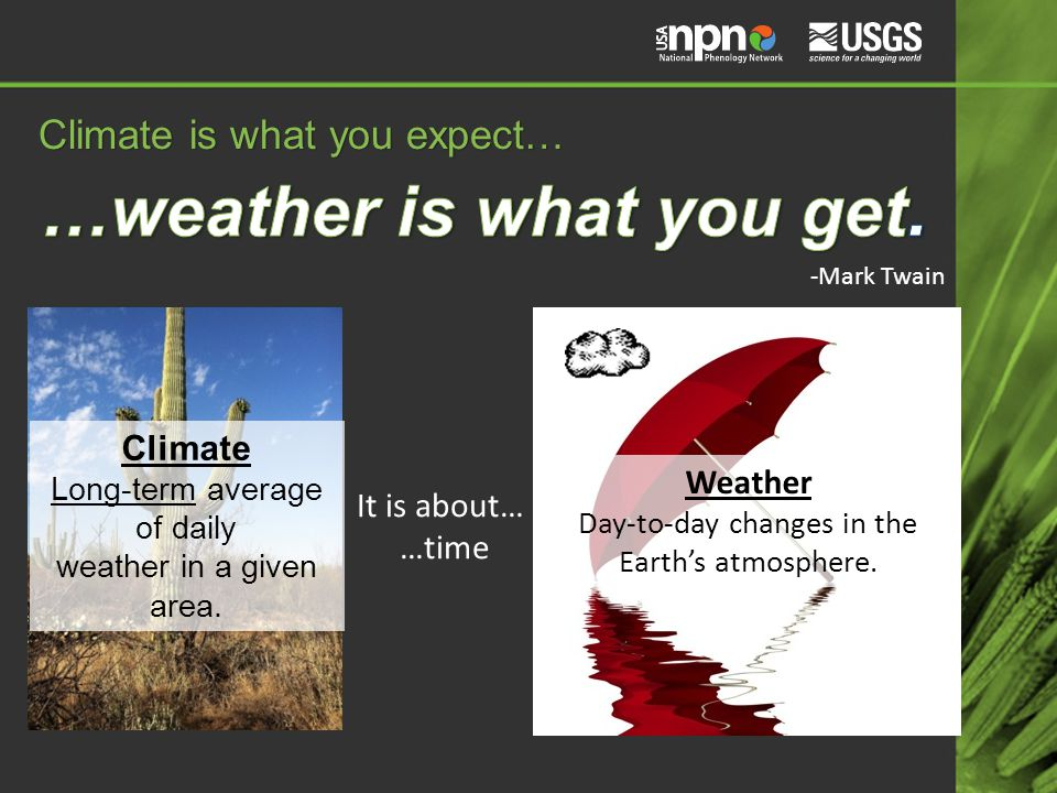 Weather Day-to-day changes in the Earth's atmosphere.