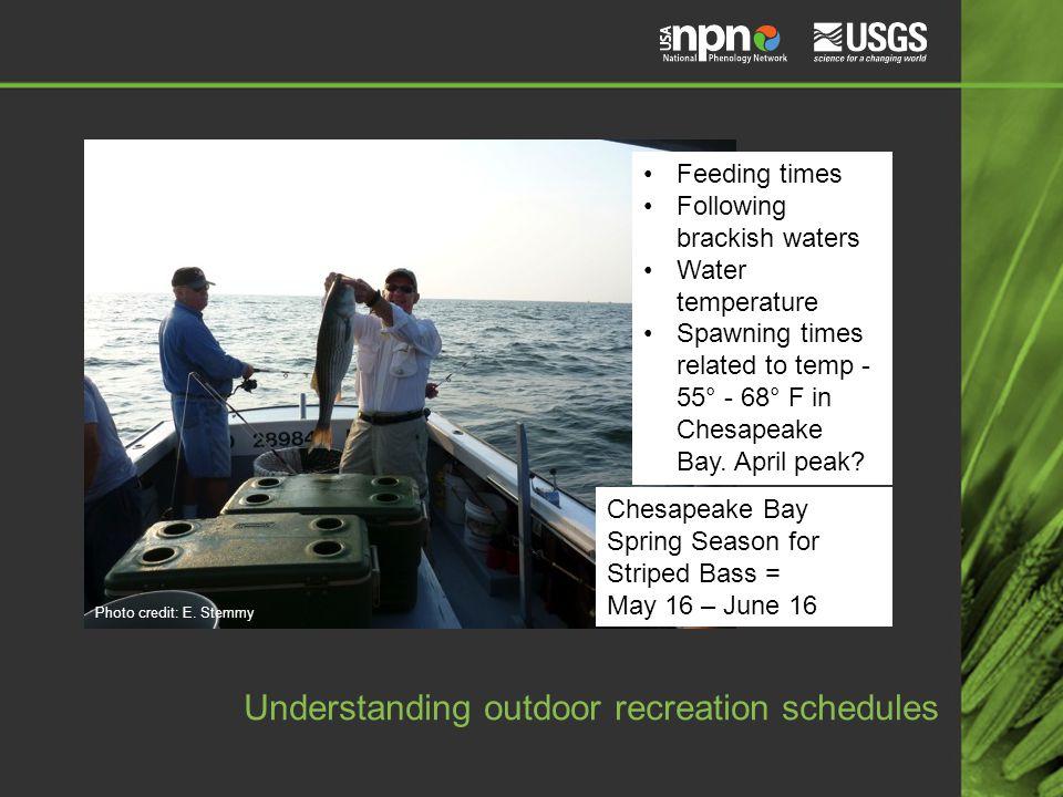 Understanding outdoor recreation schedules Photo credit: E.