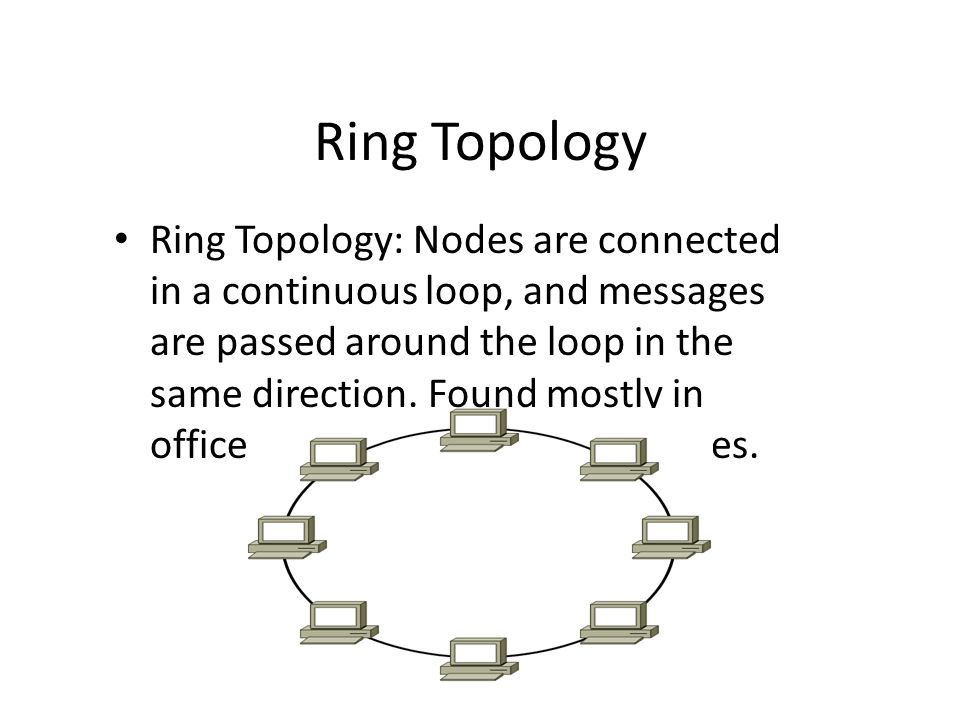Ring Topology Ring Topology: Nodes are connected in a continuous loop, and messages are passed around the loop in the same direction. Found mostly in