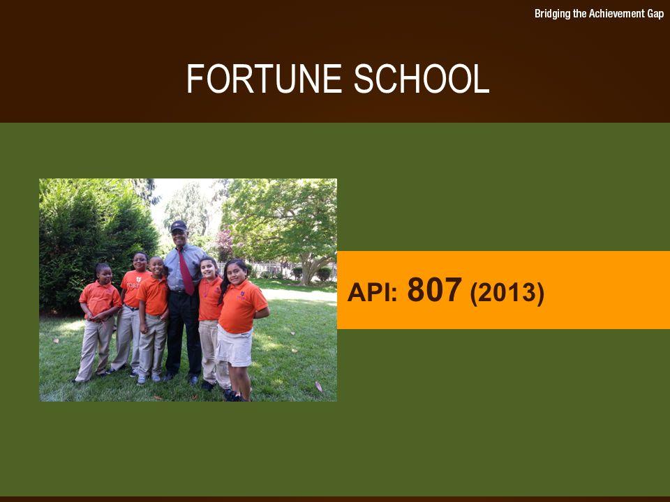 FORTUNE SCHOOL API: 807 (2013)