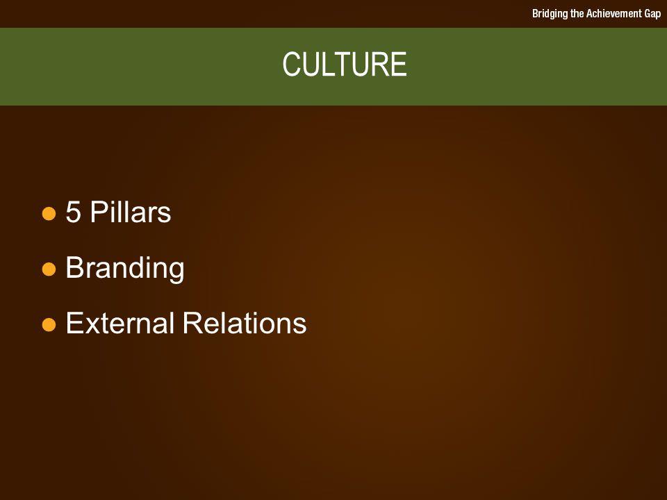 5 Pillars Branding External Relations CULTURE