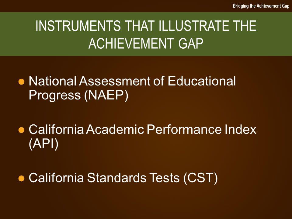Source: http://nces.ed.gov/nationsreportcard/mathematics NAEP Mathematics Trends – Grade 8
