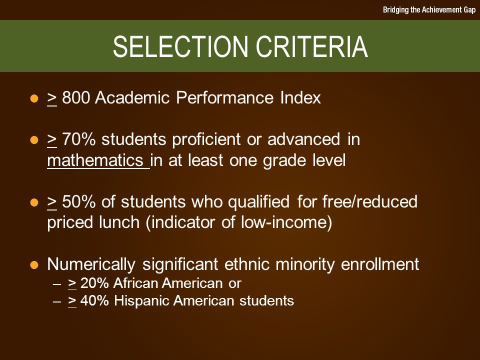 High Minority, Gap Closing Schools that Meet/Exceed CA 800 API Goal School2010 API% Afr.