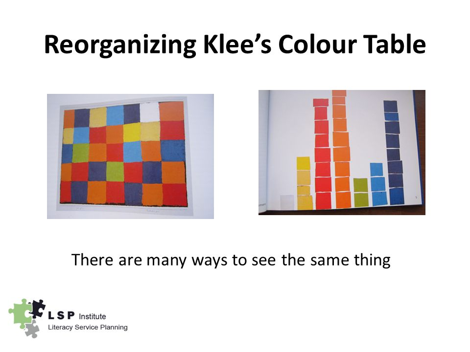 Reorganizing Klee's Colour Table There are many ways to see the same thing