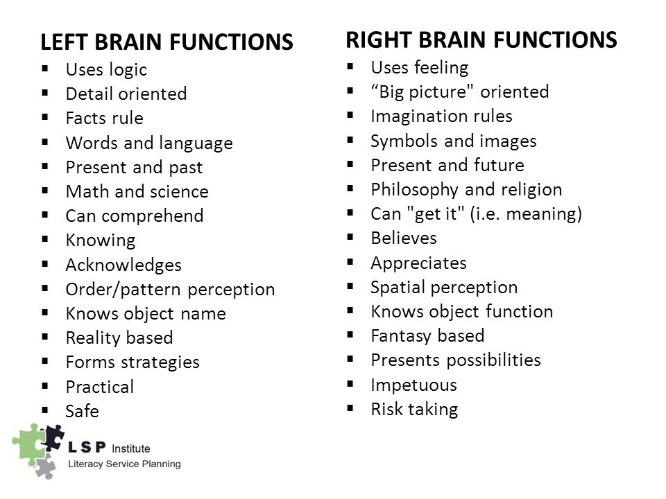 LEFT BRAIN FUNCTIONS  Uses logic  Detail oriented  Facts rule  Words and language  Present and past  Math and science  Can comprehend  Knowing  Acknowledges  Order/pattern perception  Knows object name  Reality based  Forms strategies  Practical  Safe RIGHT BRAIN FUNCTIONS  Uses feeling  Big picture oriented  Imagination rules  Symbols and images  Present and future  Philosophy and religion  Can get it (i.e.