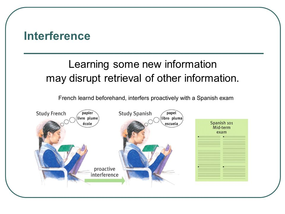 Retrieval Failure Although the information is retained in the memory store, it cannot be accessed. Tip-of-the-tongue (TOT) is a retrieval failure phen