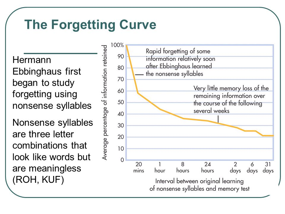 Forgetting  Forgetting as encoding failure  Information never enters the long-term memory External events Sensory memory Short- term memory Long- te