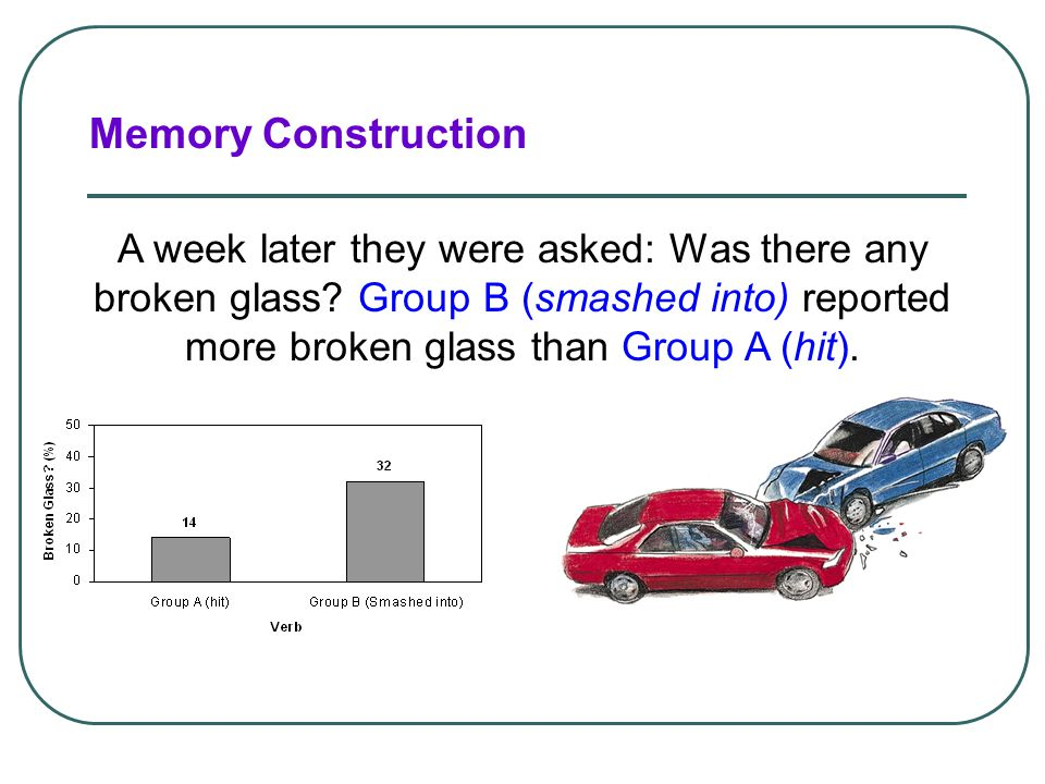 Misinformation Group A: How fast were the cars going when they hit each other? Group B: How fast were the cars going when they smashed into each other
