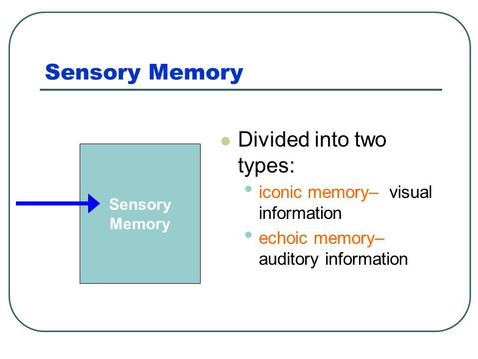 Sensory Memory Sensory Memory Working Memory Long-term Memory Encoding RetrievalEncoding Events Retrieval