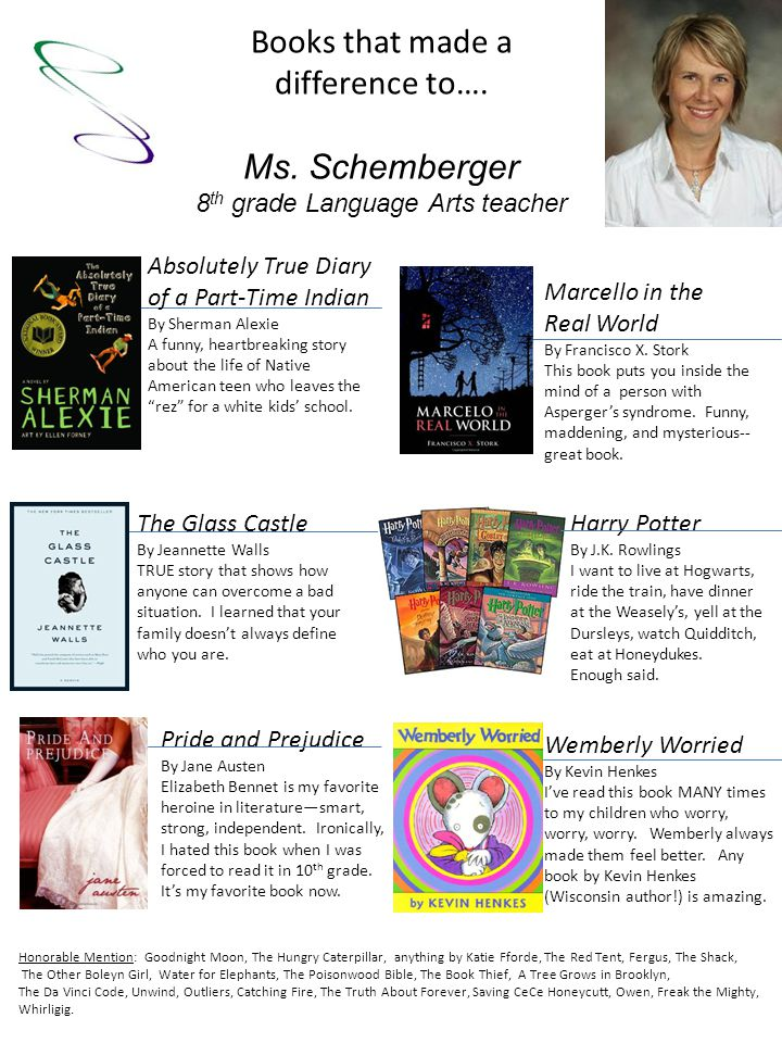 Books that made a difference to…. Ms.