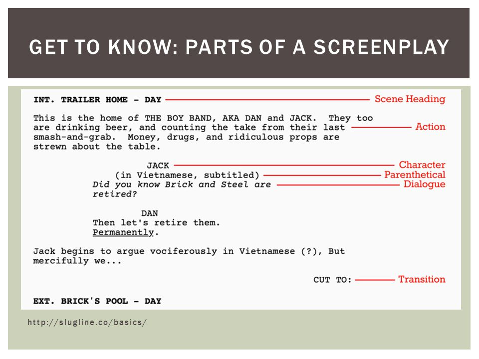 http://slugline.co/basics/ GET TO KNOW: PARTS OF A SCREENPLAY
