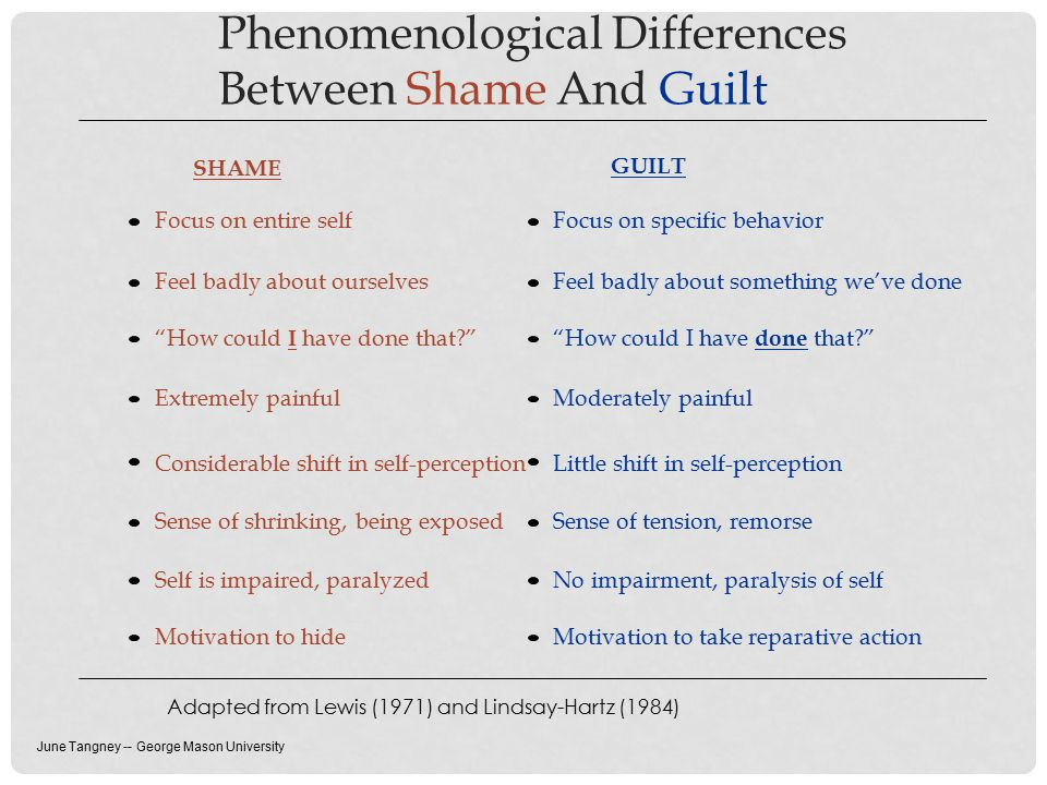 Phenomenological Differences Between Shame And Guilt SHAME GUILT Adapted from Lewis (1971) and Lindsay-Hartz (1984) Moderately painful Little shift in