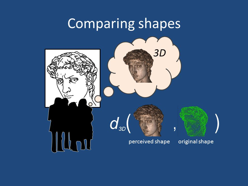 rendering Comparing shapes 3D d 3D (, ) perceived shapeoriginal shape
