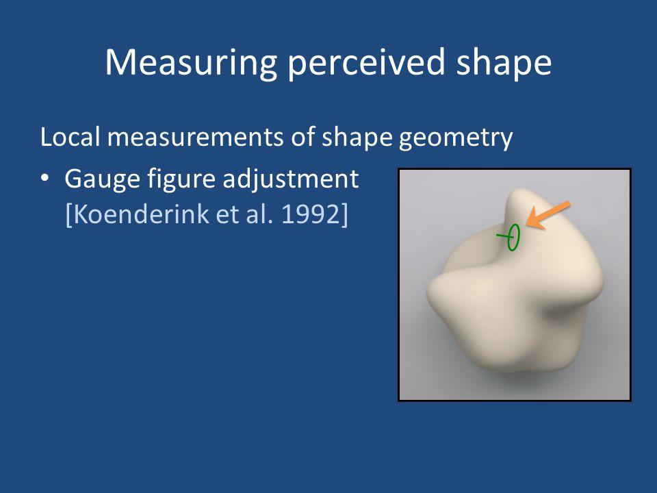 Measuring perceived shape Local measurements of shape geometry Gauge figure adjustment [Koenderink et al.