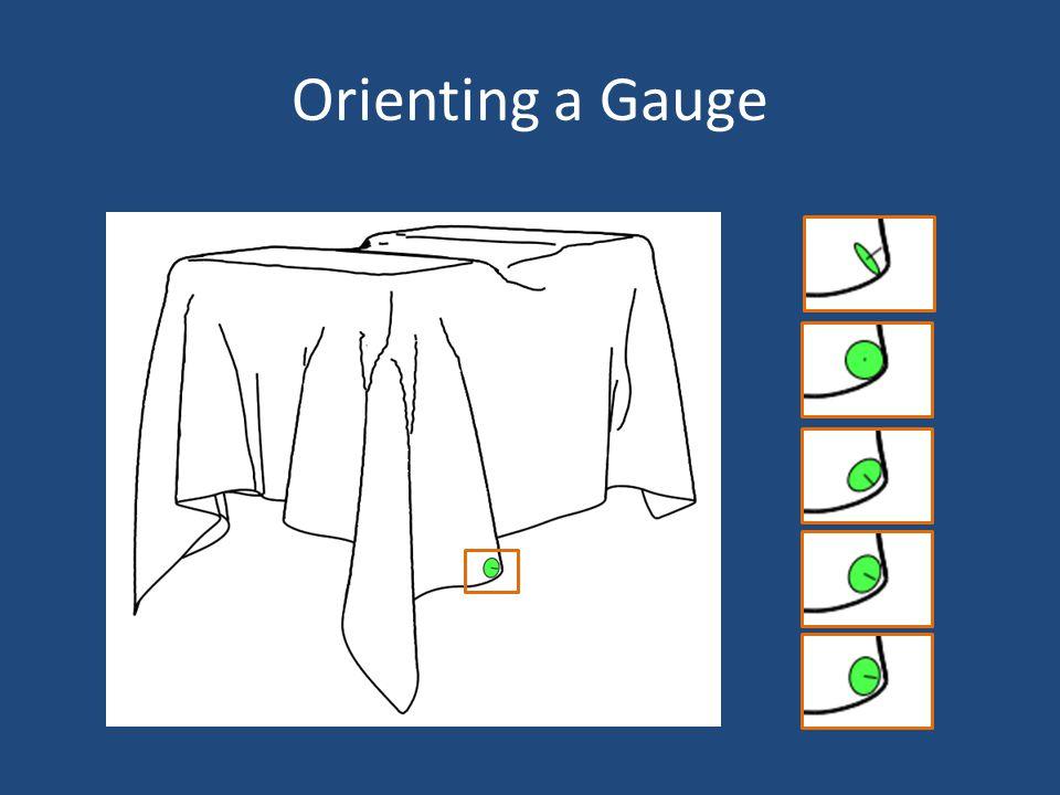 Orienting a Gauge