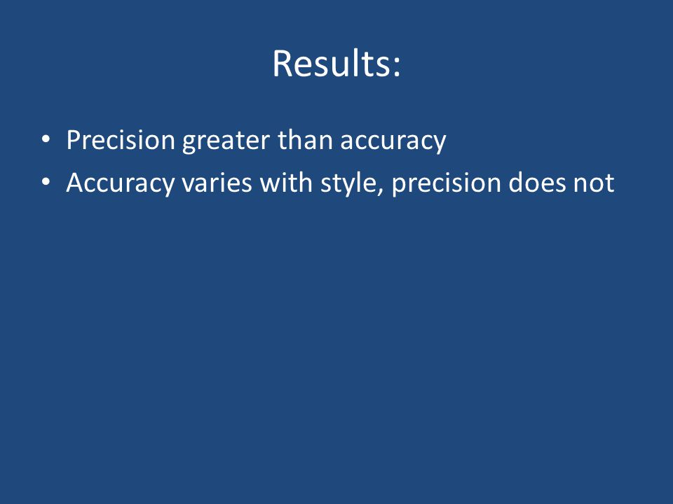 Results: Precision greater than accuracy Accuracy varies with style, precision does not