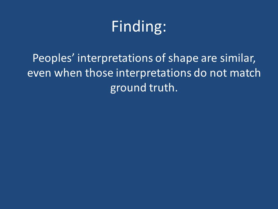 Finding: Peoples' interpretations of shape are similar, even when those interpretations do not match ground truth.