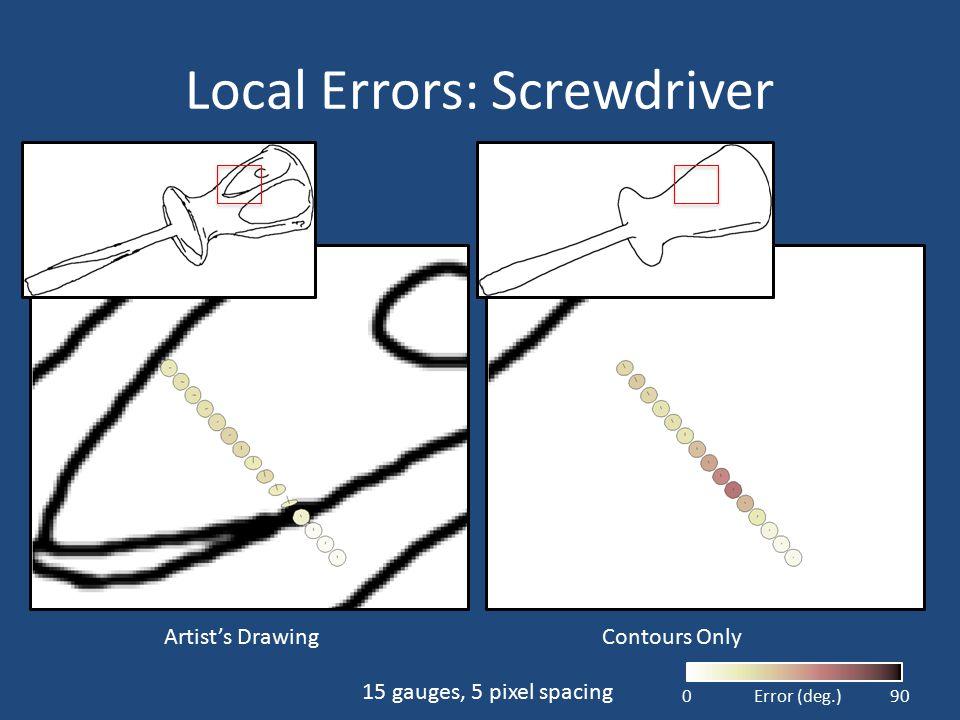Local Errors: Screwdriver Contours OnlyArtist's Drawing 15 gauges, 5 pixel spacing 090Error (deg.)