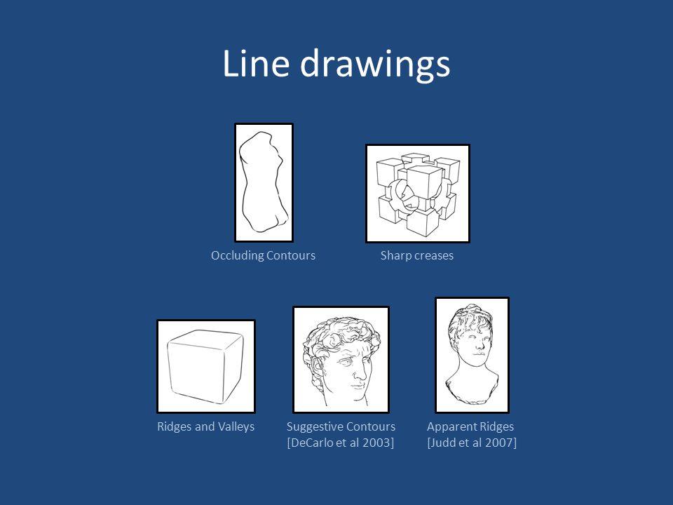 Line drawings Ridges and ValleysSuggestive Contours [DeCarlo et al 2003] Apparent Ridges [Judd et al 2007] Occluding ContoursSharp creases