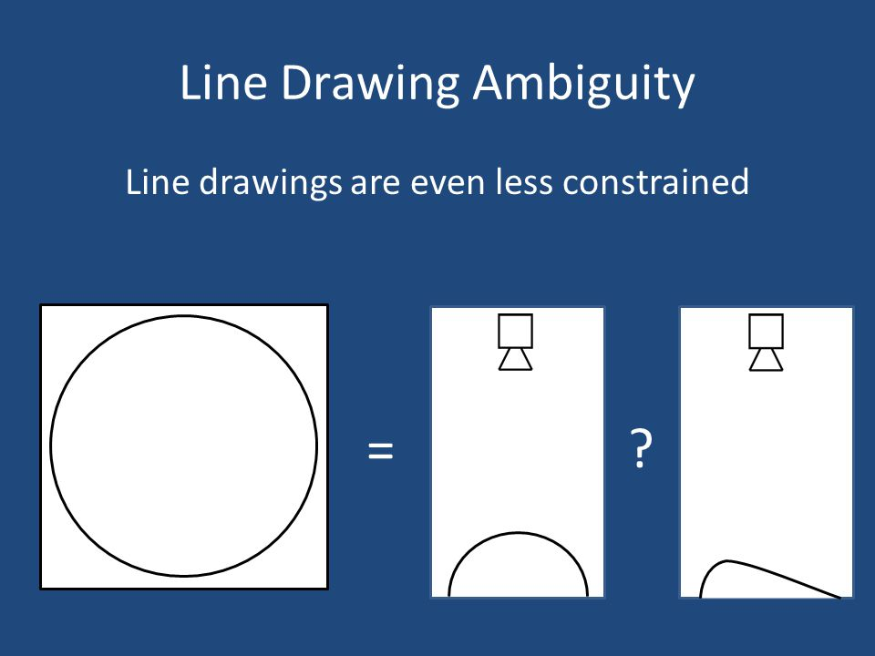 Line Drawing Ambiguity Line drawings are even less constrained =?