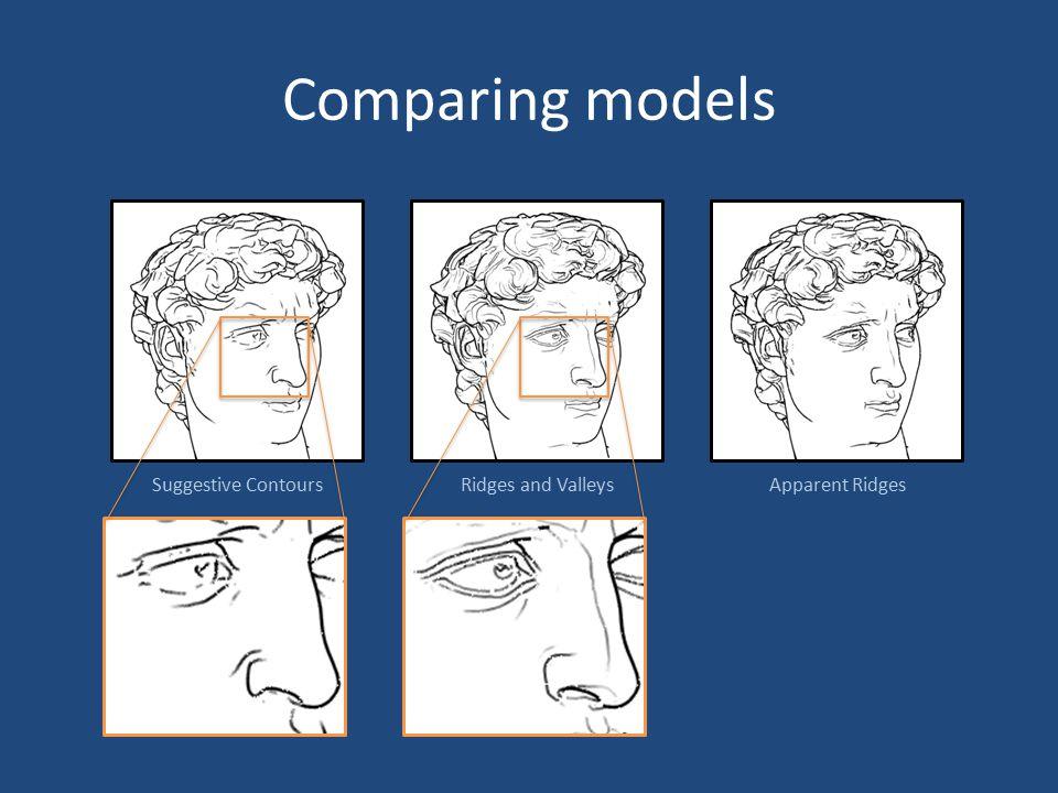 Comparing models Ridges and ValleysSuggestive ContoursApparent Ridges
