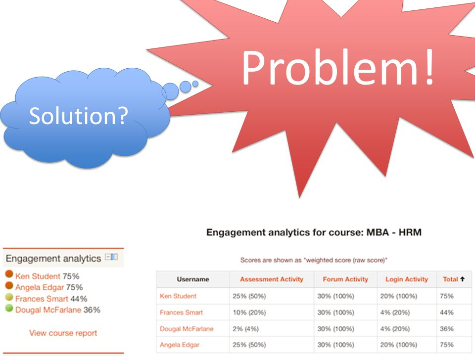 Problem! Solution