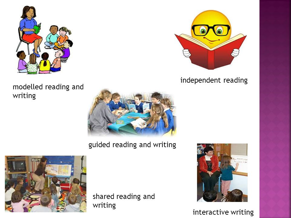 PRINCIPLE FIVE Effective Teachers Scaffold Student Reading, Writing, Viewing, Speaking and Listening Modelled reading and writing Shared reading and writing Interactive reading and writing Guided reading and writing Independent reading and writing
