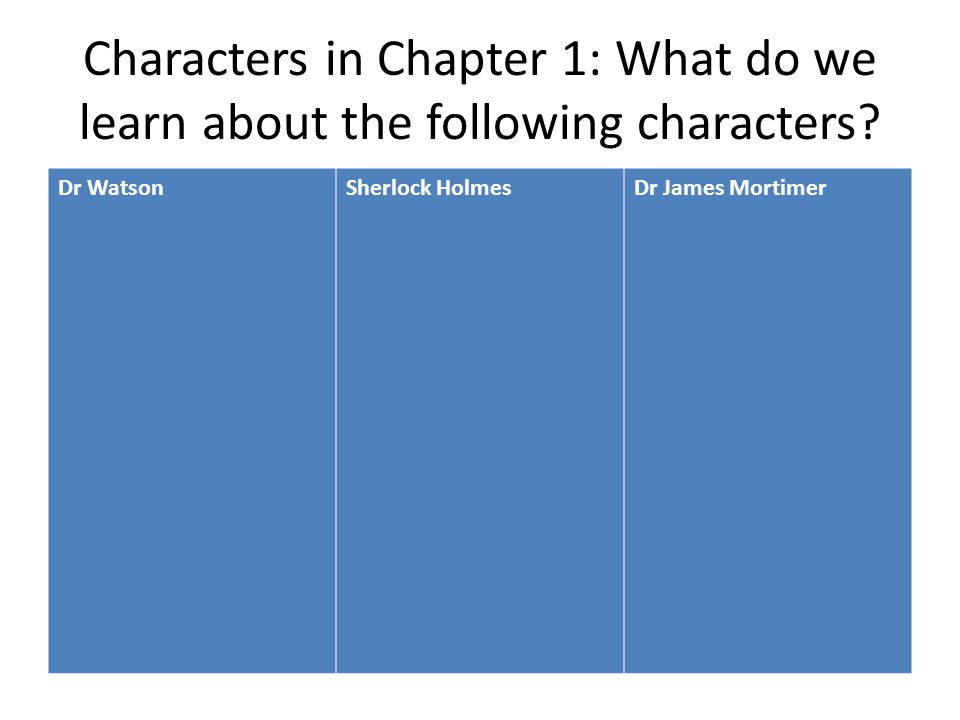 Chapter 12 Holmes as a character Watson and Holmes' relationship Description of setting New facts for the case Elements of mystery