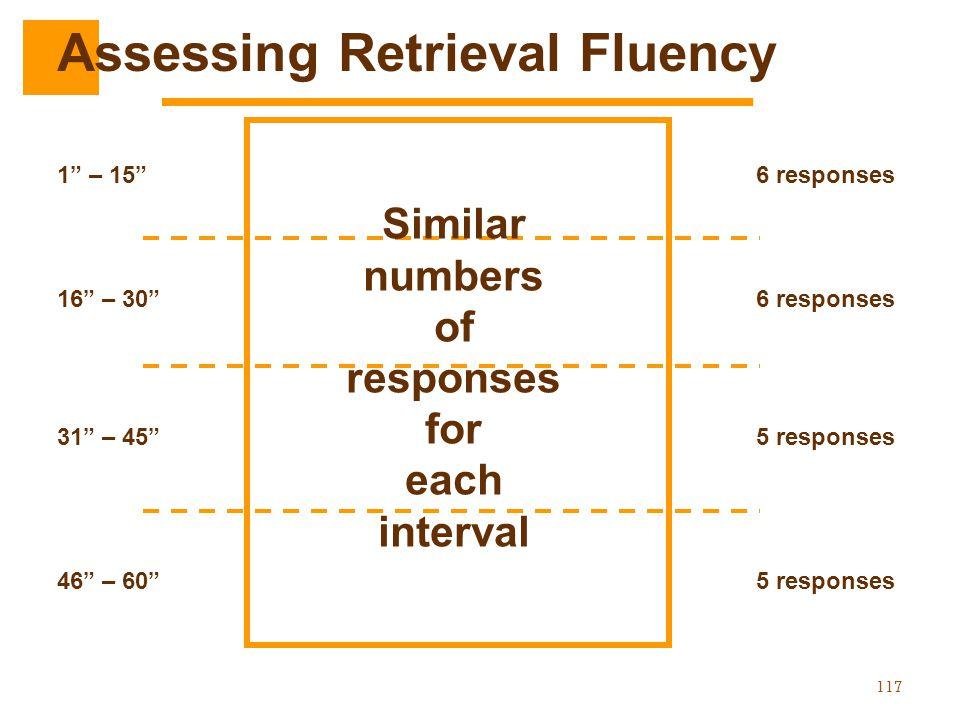 """117 1"""" – 15"""" 16"""" – 30"""" 31"""" – 45"""" 46"""" – 60"""" Similar numbers of responses for each interval 6 responses 5 responses Assessing Retrieval Fluency"""