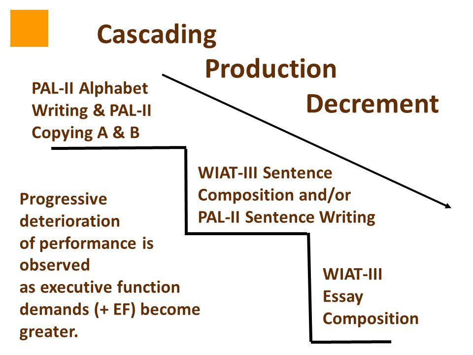 Cascading Production Decrement PAL-II Alphabet Writing & PAL-II Copying A & B WIAT-III Sentence Composition and/or PAL-II Sentence Writing WIAT-III Es