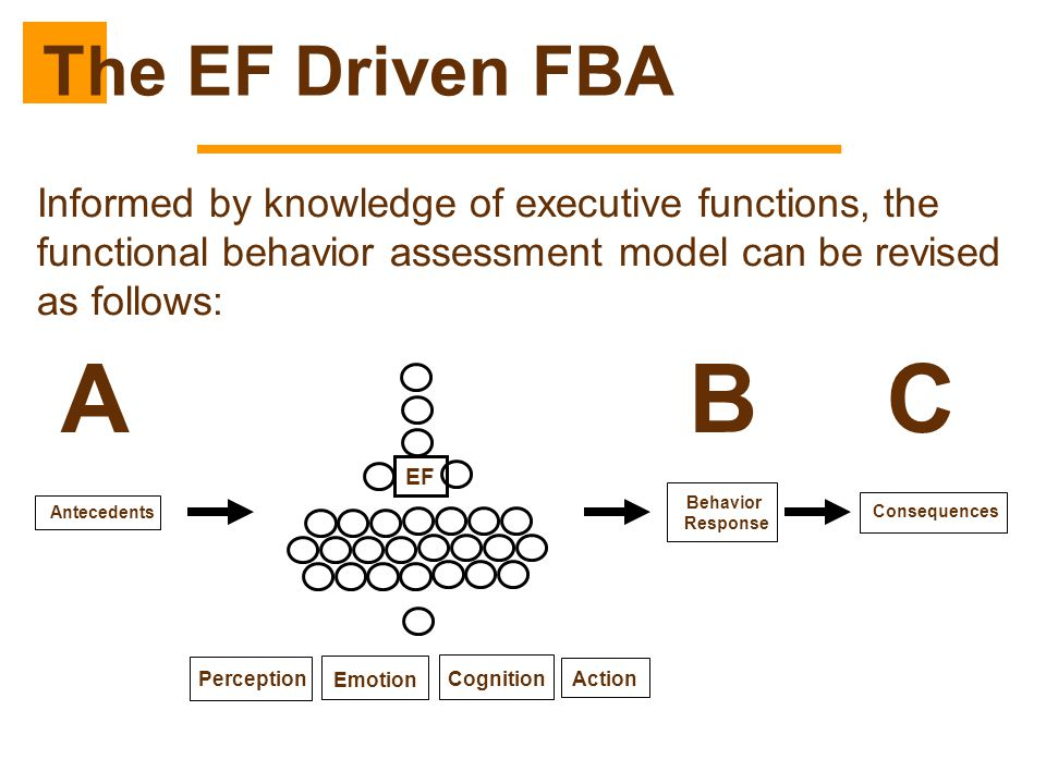 Informed by knowledge of executive functions, the functional behavior assessment model can be revised as follows: Antecedents Behavior Response Conseq