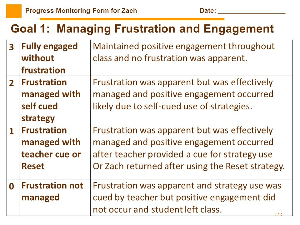 172 3 Fully engaged without frustration Maintained positive engagement throughout class and no frustration was apparent. 2 Frustration managed with se