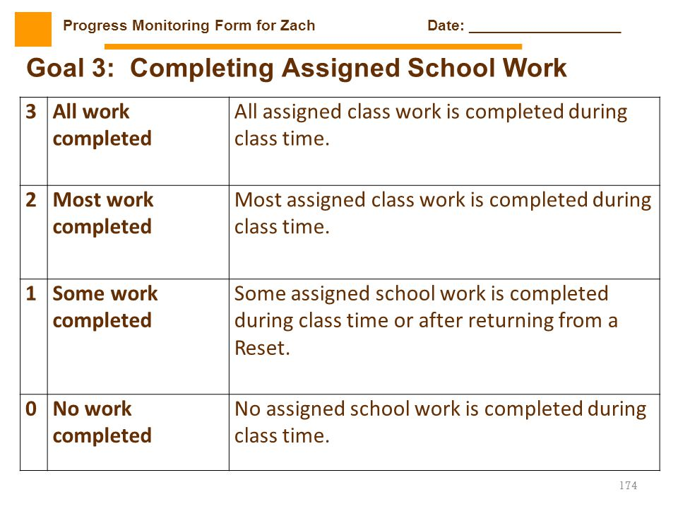 174 3All work completed All assigned class work is completed during class time. 2Most work completed Most assigned class work is completed during clas