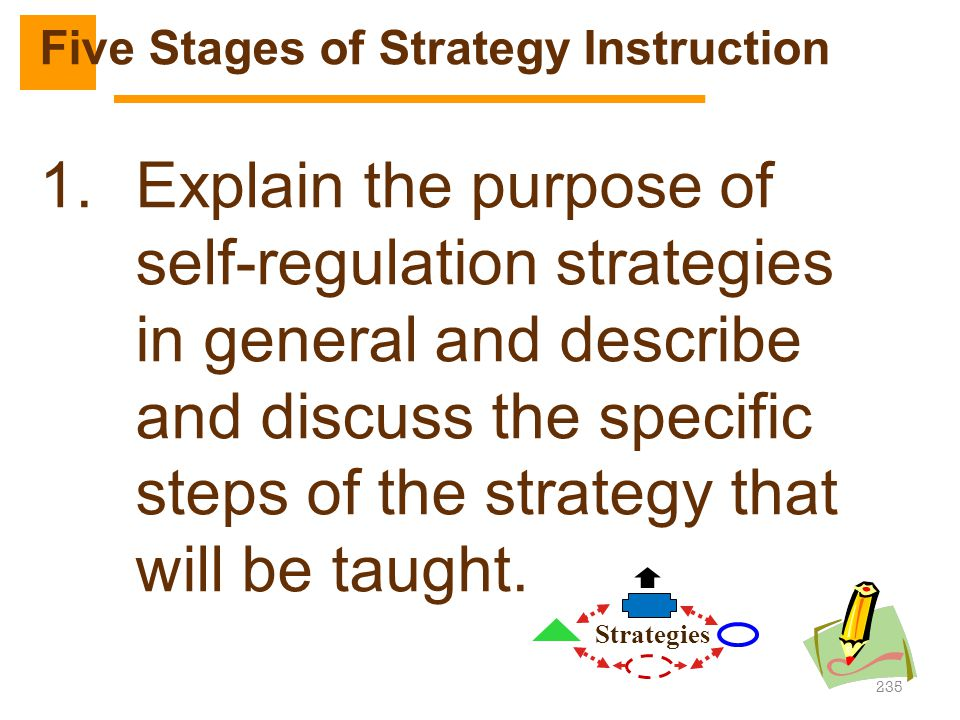 1.Explain the purpose of self-regulation strategies in general and describe and discuss the specific steps of the strategy that will be taught. 235 St