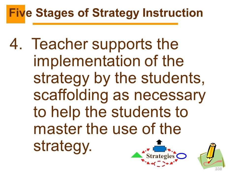 4. Teacher supports the implementation of the strategy by the students, scaffolding as necessary to help the students to master the use of the strateg