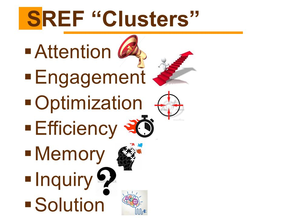 """ Attention  Engagement  Optimization  Efficiency  Memory  Inquiry  Solution SREF """"Clusters"""""""
