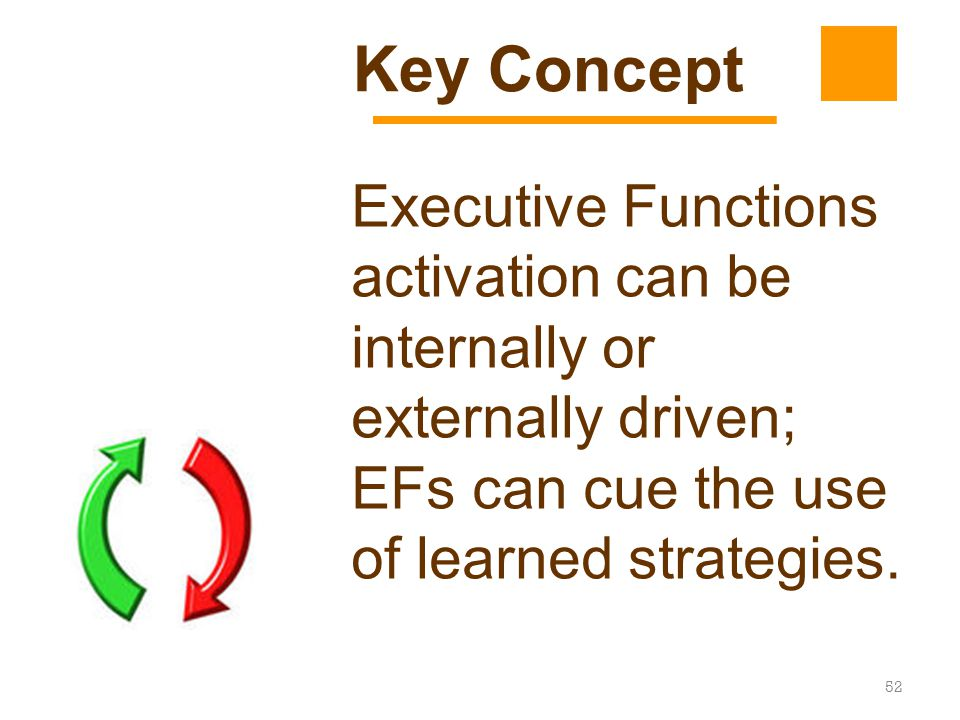 52 Executive Functions activation can be internally or externally driven; EFs can cue the use of learned strategies. Key Concept