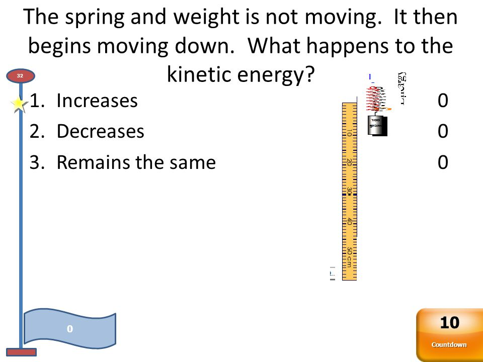The spring and weight is not moving. It then begins moving down.