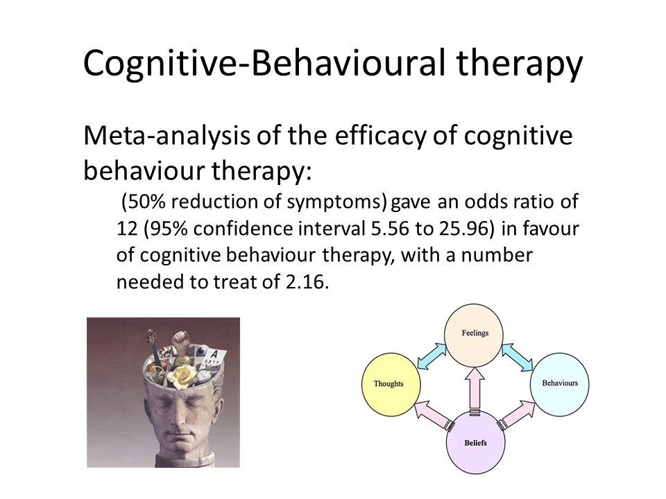 Cognitive-Behavioural therapy Meta-analysis of the efficacy of cognitive behaviour therapy: (50% reduction of symptoms) gave an odds ratio of 12 (95%