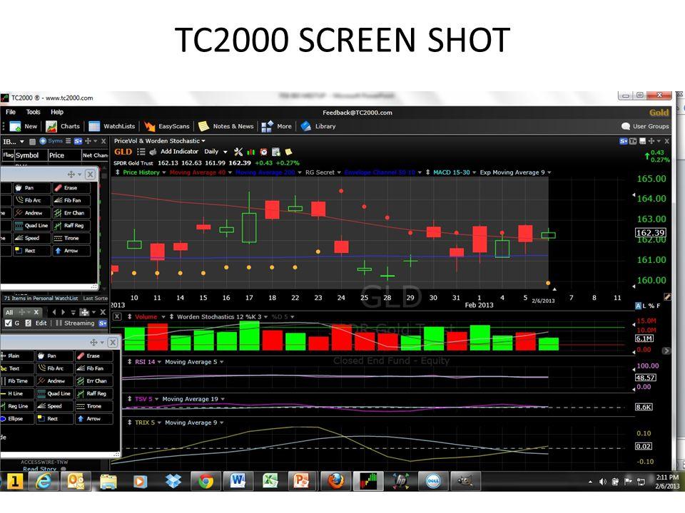 TC2000 SCREEN SHOT