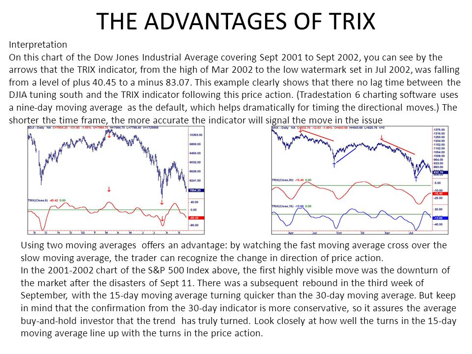 THE ADVANTAGES OF TRIX Interpretation On this chart of the Dow Jones Industrial Average covering Sept 2001 to Sept 2002, you can see by the arrows that the TRIX indicator, from the high of Mar 2002 to the low watermark set in Jul 2002, was falling from a level of plus 40.45 to a minus 83.07.