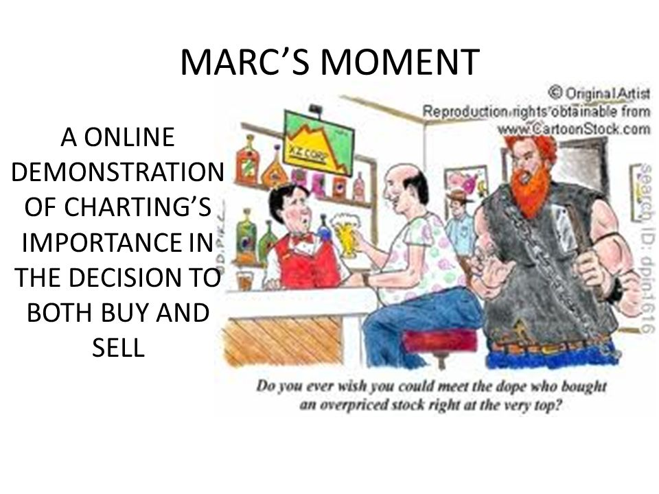MARC'S MOMENT A ONLINE DEMONSTRATION OF CHARTING'S IMPORTANCE IN THE DECISION TO BOTH BUY AND SELL
