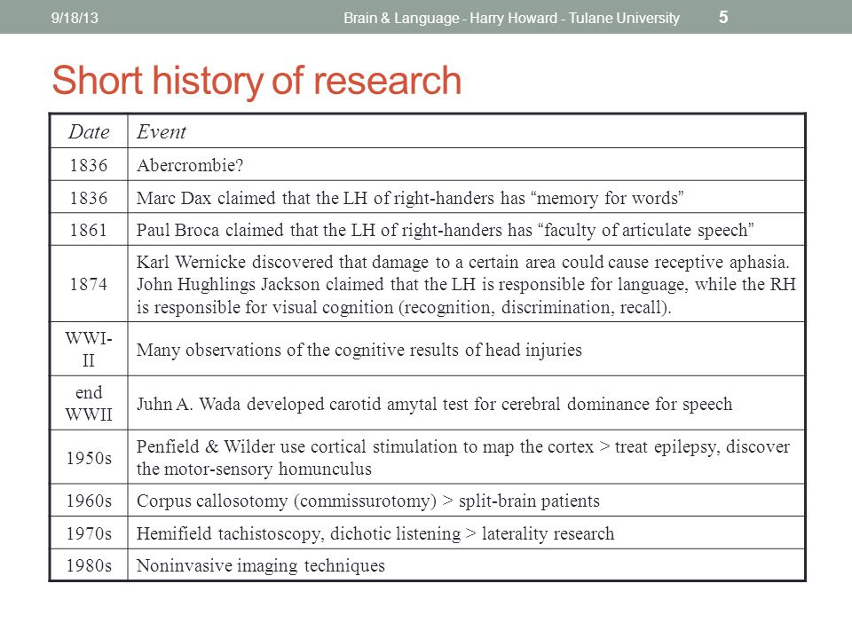 9/18/13Brain & Language - Harry Howard - Tulane University 5 Short history of research DateEvent 1836Abercrombie.
