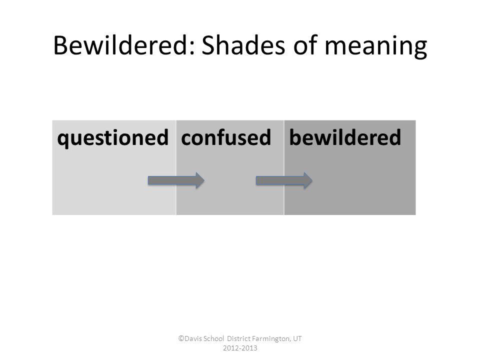 Bewildered: Shades of meaning ©Davis School District Farmington, UT 2012-2013 questionedconfusedbewildered