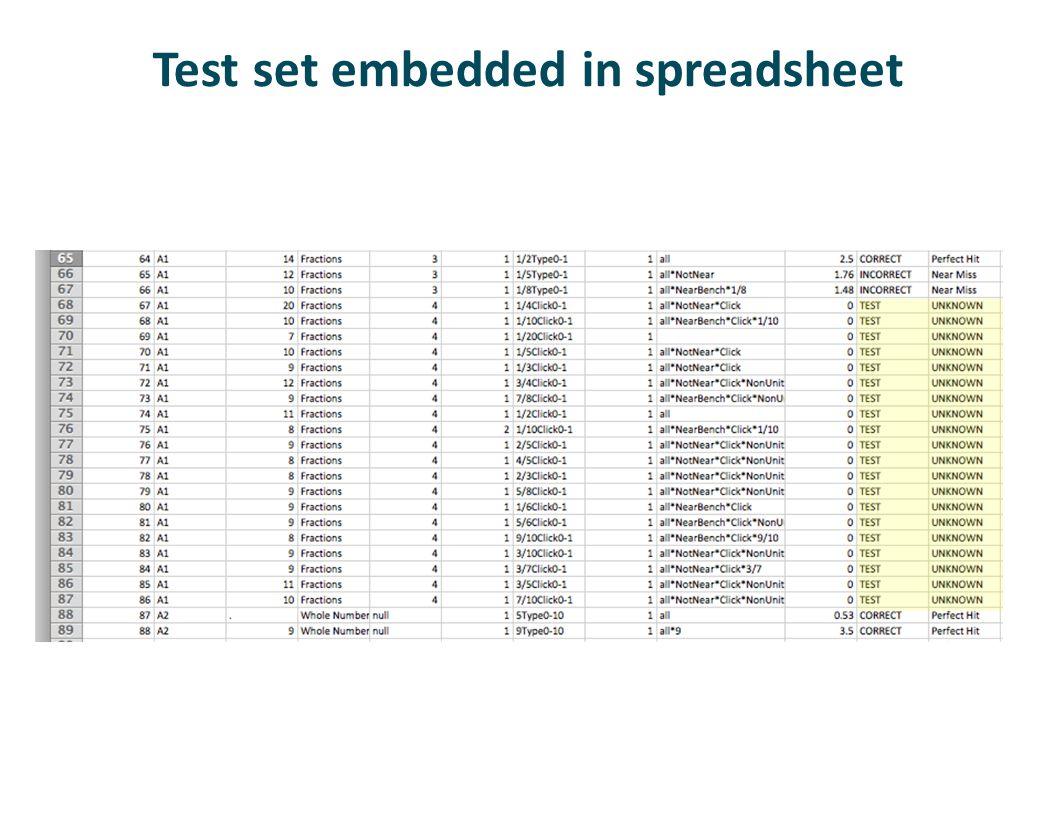 Test set embedded in spreadsheet