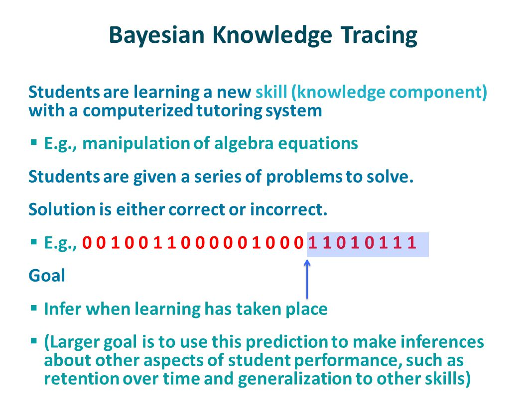 Bayesian Knowledge Tracing Students are learning a new skill (knowledge component) with a computerized tutoring system  E.g., manipulation of algebra equations Students are given a series of problems to solve.