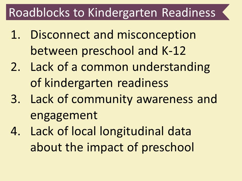 Roadblocks to Kindergarten Readiness 1.Disconnect and misconception between preschool and K-12 2.Lack of a common understanding of kindergarten readiness 3.Lack of community awareness and engagement 4.Lack of local longitudinal data about the impact of preschool