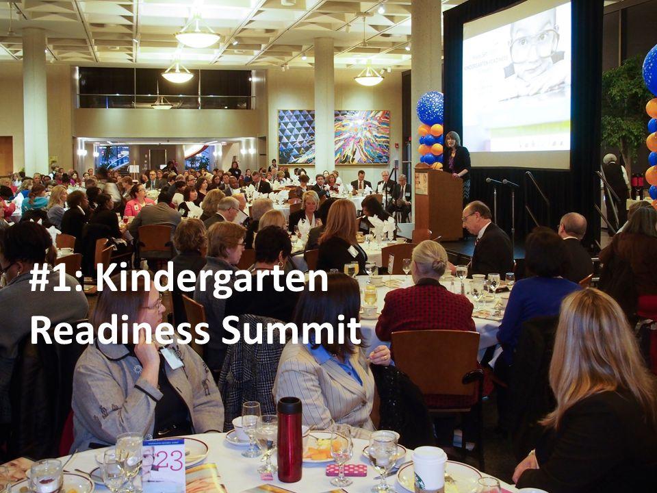 Summit Icon/Pictures #1: Kindergarten Readiness Summit