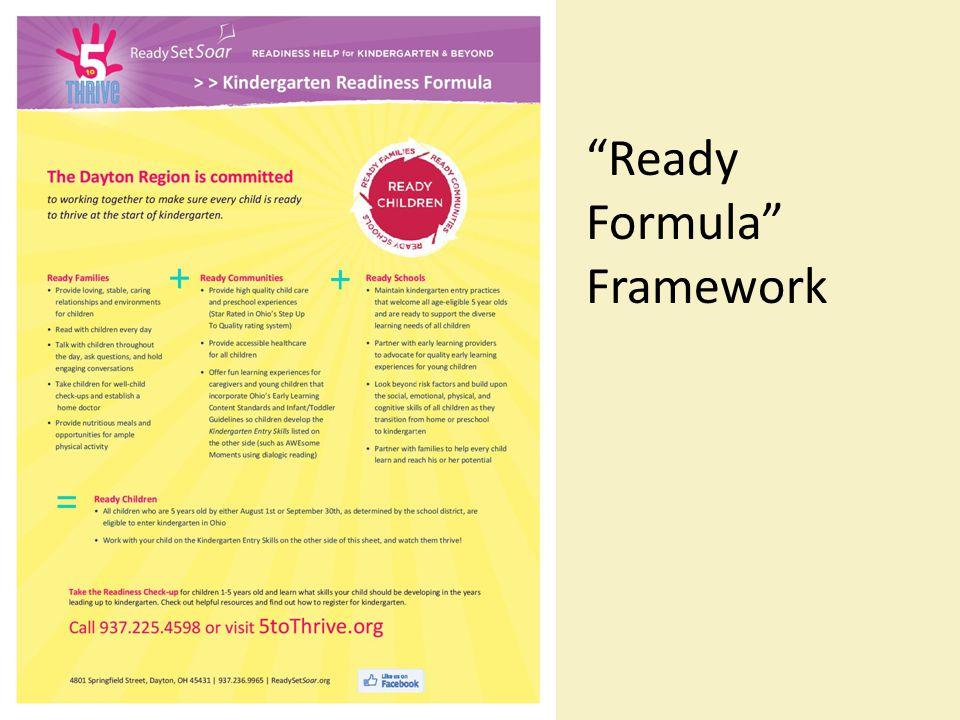 """""""Ready Formula"""" Framework"""